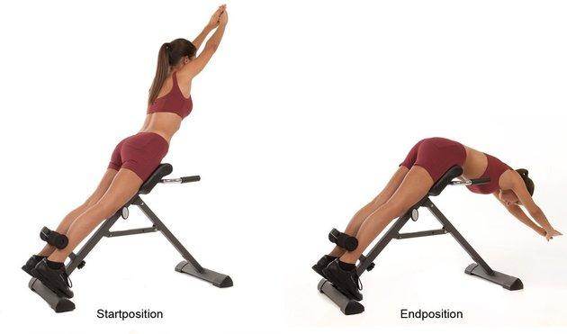 Übungen am Rückentrainer